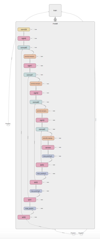 Graph_Vis